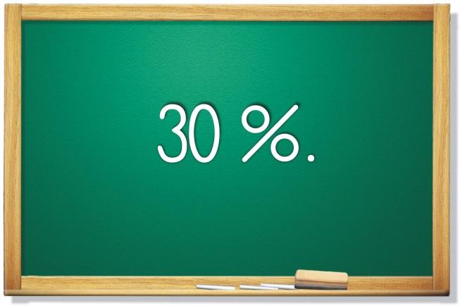 tablica z napisem 30%